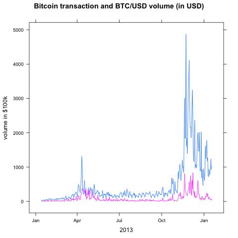 RockItCoin Bitcoin ATM