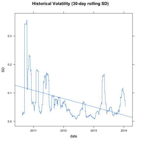 bitcoin-vol1.png