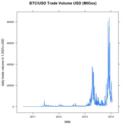 bitcoin-vol4.png